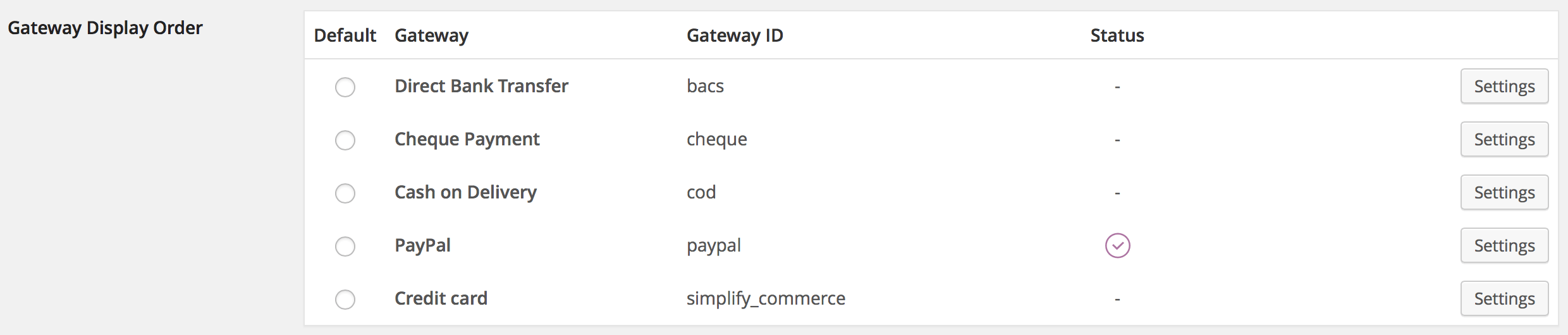 WooCommere Payment Gateways